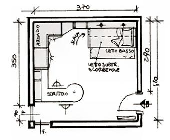 Bonetti camerette camere e camerette per grandi bambini - Disegni di camerette ...